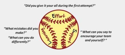 ESL Baseball