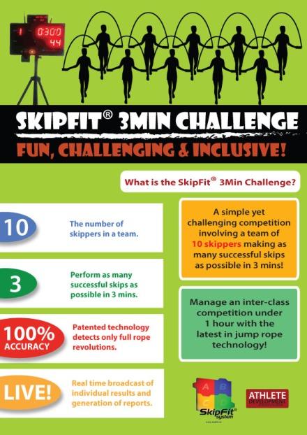 3 Min Challenge